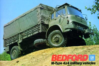 Bedford M-type profile